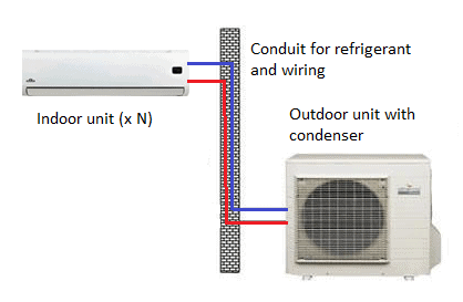 Reversible air-conditioner / heat pump schematic